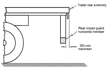 Diagram showing a side view of a trailer with measurements and descriptions