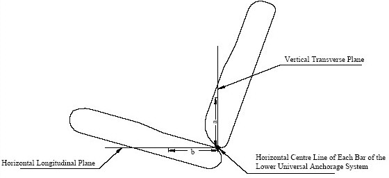 Diagram showing Placement of Symbol on the Seat Back and Seat Cushion of a Vehicle with measurements and descriptions