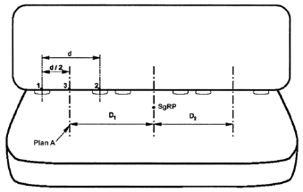 Diagram showing Measurement of Distance Between Adjacent Designated Seating Positions for Use in Simultaneous Testing with measurements and descriptions
