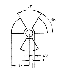 Radiation Warning Symbol consisting of three identical blades equally spaced around a central disk with relative size and specific angle dimensions