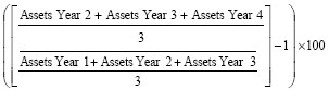 The result of the sum of Assets Year 2 plus Assets Year 3 plus Assets Year 4 which sum is divided by 3 which result is divided by the result of the sum of Assets Year 1 plus Assets Year 2 plus Assets Year 3 which sum is divided by 3. From the result of the division, subtract 1 and multiply the result by 100.